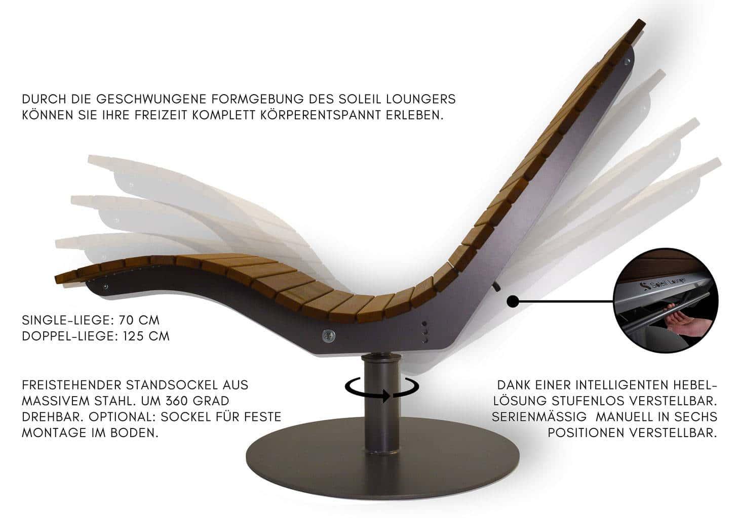 Skizze der SoleilLounger Funktionen